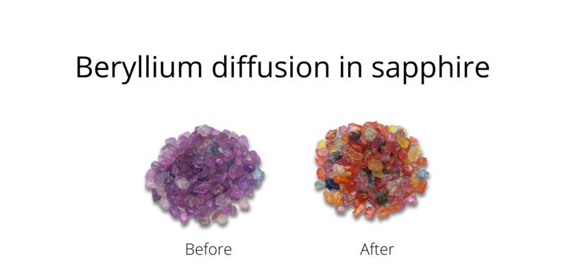 beryllium treated sapphire