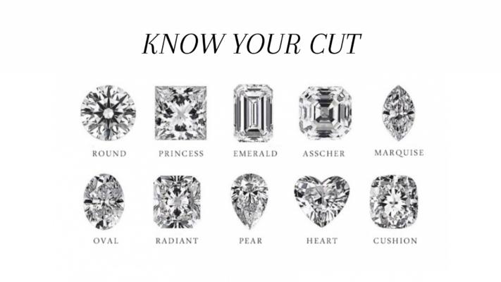 Diamond cuts by allpeachs.com